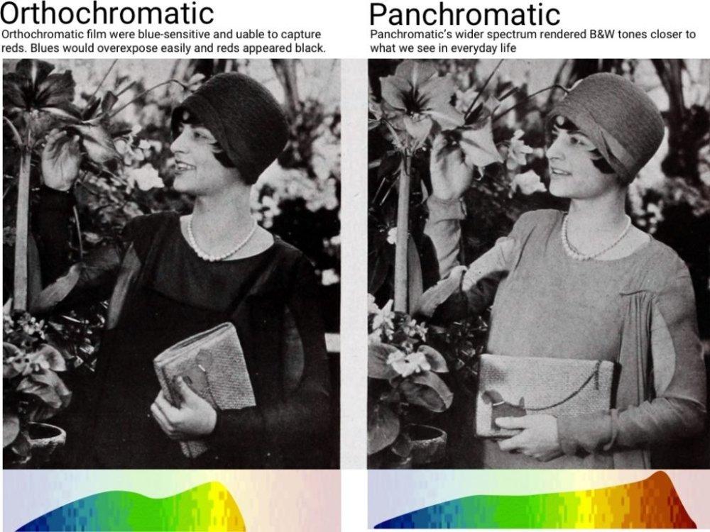 Orthochromatic-Panchromatic-film-1024x768-1.jpg